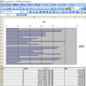 Excel の表を印刷テストしてみます。