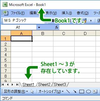 Excel ワークブックの状態。