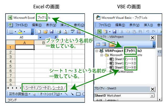 Excel のワークブック名、ワークシート名を変更した時の、 VBE のプロジェクトエクスプローラーの状態。