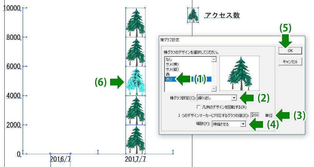 Illustrator の画面。棒グラフの設定を変更した一例。