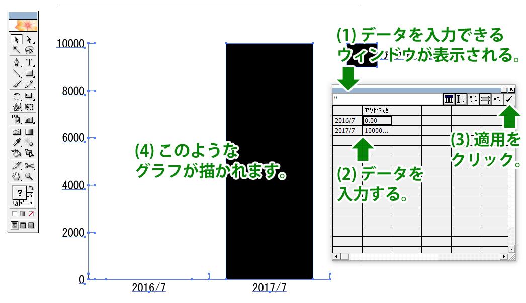 Illustrator の画面。グラフのデータ入力。