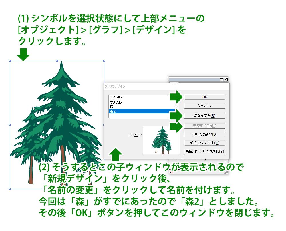 Illustrator の画面。グラフのデザインを新規登録。