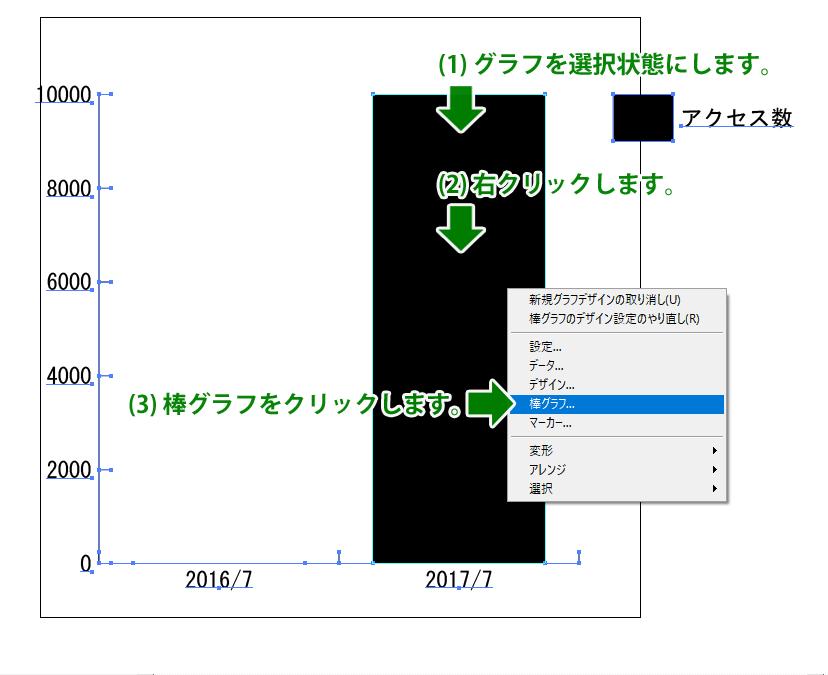 Illustrator の画面。棒グラフのデザイン設定。