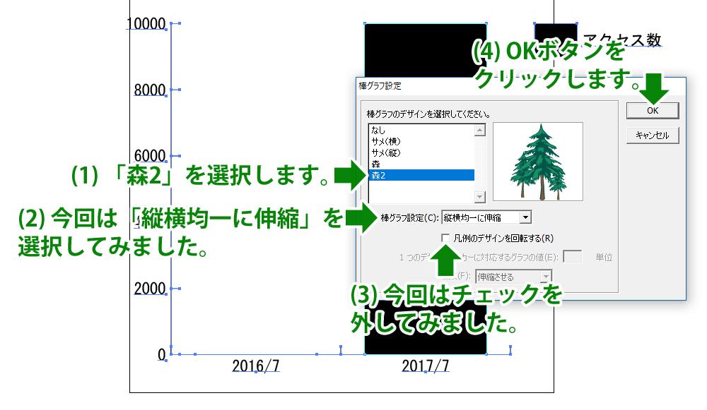 Illustrator の画面。棒グラフのデザイン変更。
