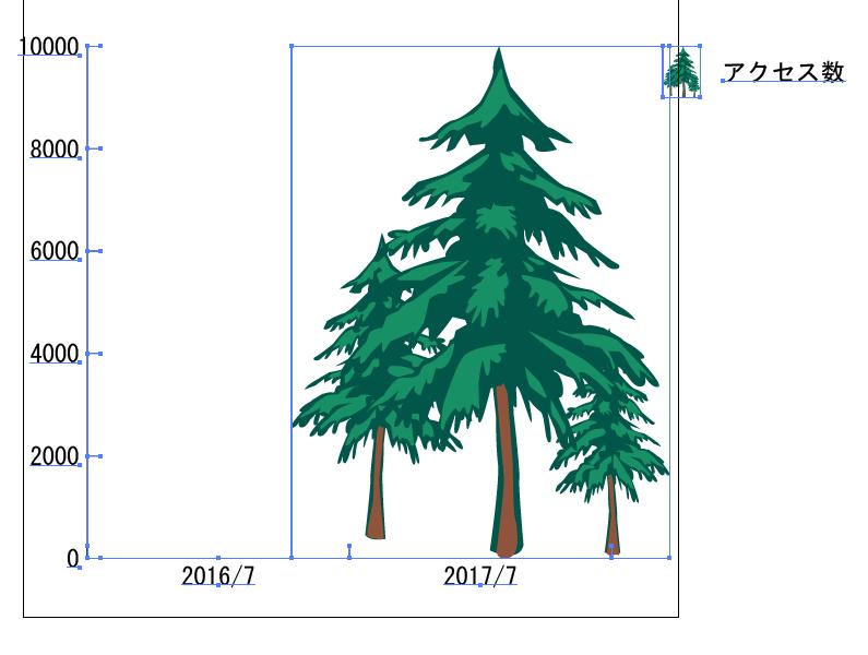 Illustrator の画面。イラスト使用した棒グラフの完成。