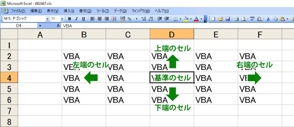 Excel の画面。基準セル、上端セル、下端セル、左端セル、右端セルのイメージ。