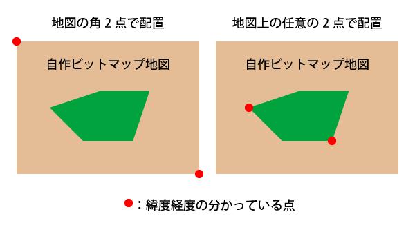 自作ビットマップ地図の配置方法種類。