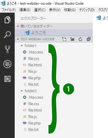 VScode のエクスプローラー。