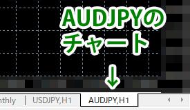 AUDJPY のチャート画面